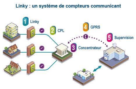 100915-linkycommuniquant