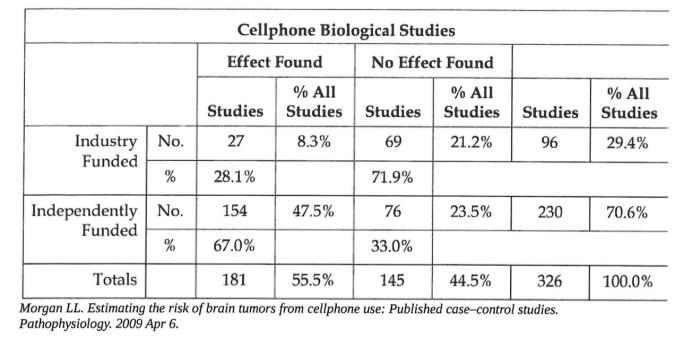 tabl_etude_impacte_brain_tumor
